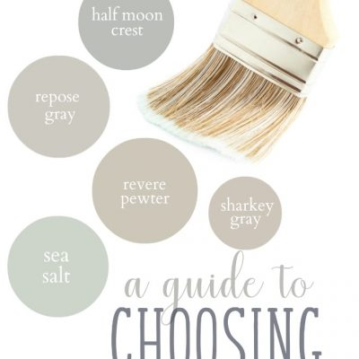 Choosing neutral paint colors